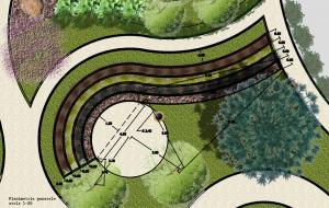 progettazione giardini floreali